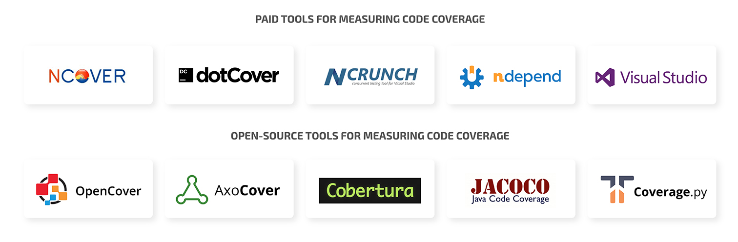 paid and open source tools for code coverage