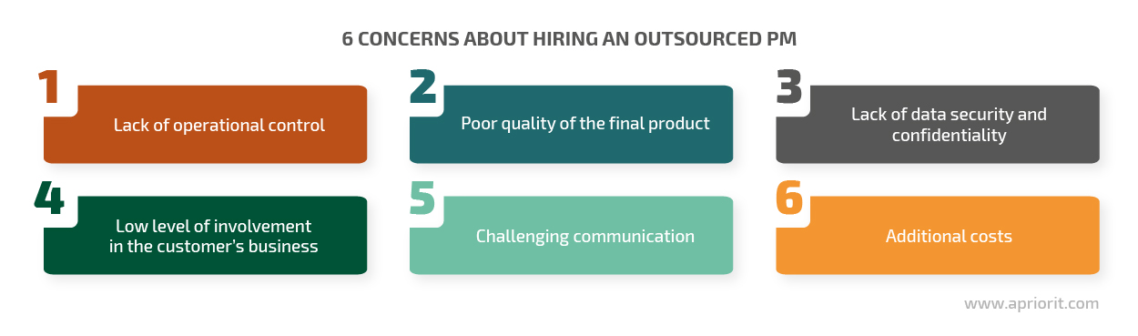 6 concerns about hiring an outsourced PM