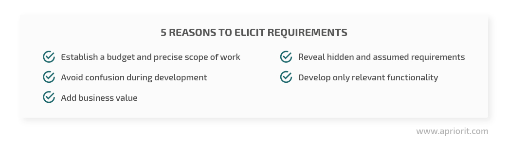 5 reasons to elicit requirements