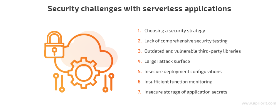 security challenges with serverless applications